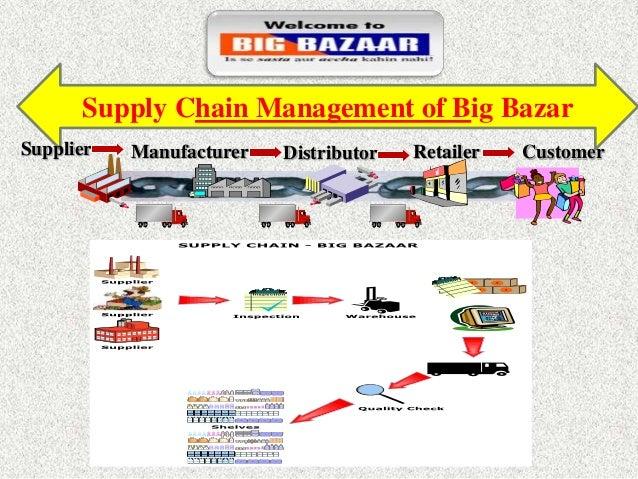 Big Bazaar Pay & Benefits reviews