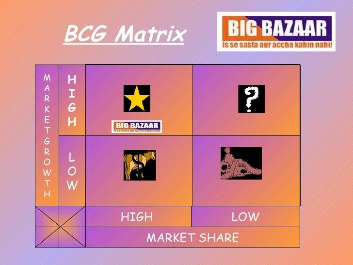 bcg mattrix of big bazaar