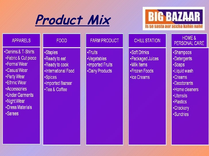 Future Group's e-commerce venture 'Big Bazaar Direct' is going live in five cities housraeg.gq Bazaar direct is the new retail format launched by Future Group to provide the end customer with a.