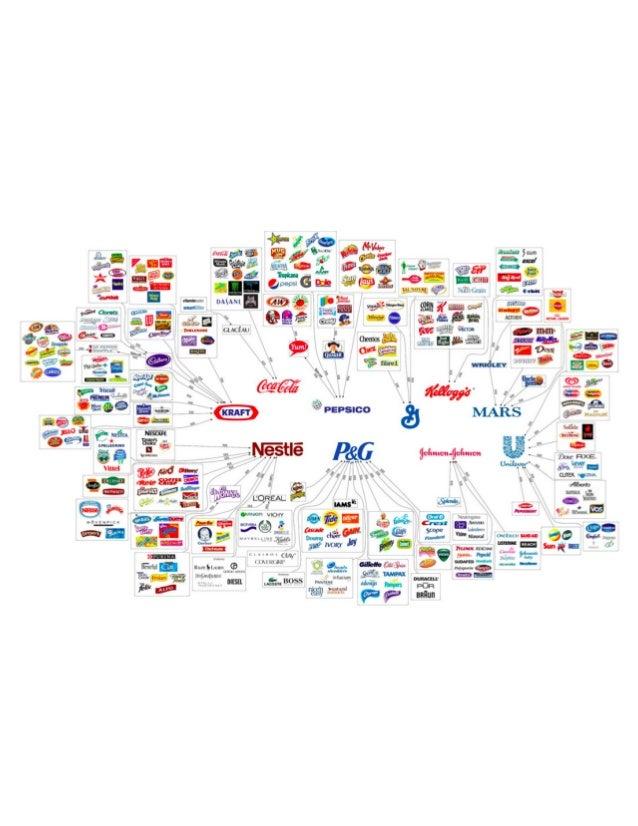 Big brand ecosystem