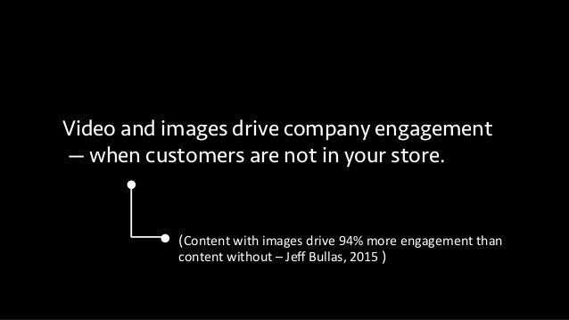 Video and images drive company engagement — when customers are not in your store. (Content  with  images  drive  9...