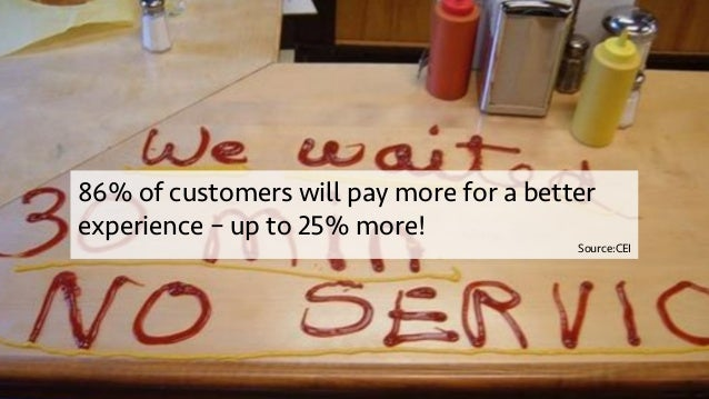 86% of customers will pay more for a better experience – up to 25% more! Source:CEI