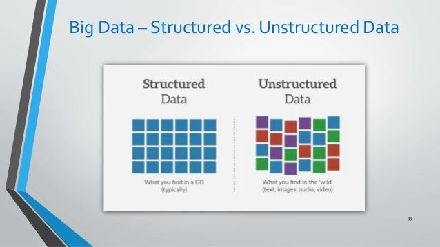 Big data - part 3 | Ray On Storage Blog |Unstructured Data Visualization