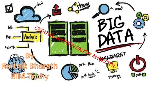 Top Uses for Big Data in Digital Marketing A RECENT SURVEY BY 2ND WATCH The research reports that the top uses for Big Dat...