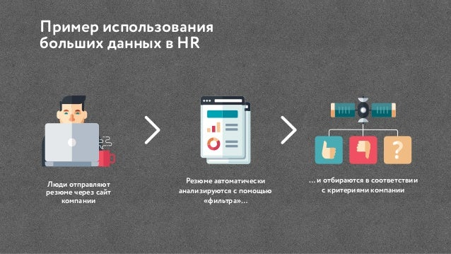 Пример использования больших данных в HR Люди отправляют резюме через сайт компании Резюме автоматически анализируются с п...