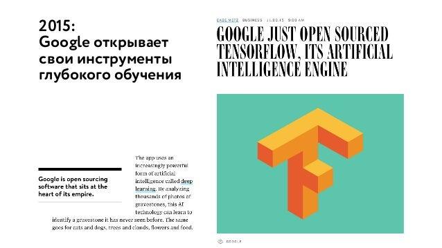 2015: Google открывает свои инструменты глубокого обучения