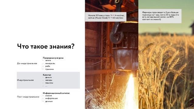 Что такое знания? До-индустриальное Природные ресурсы • земля • минералы • рыба • пушнина Индустриальное Капитал • деньги ...
