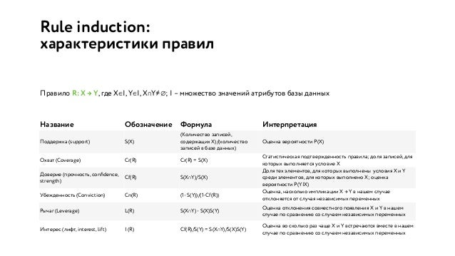 Rule induction: характеристики правил Правило R: X → Y, где X∈I, Y∈I, X∩Y≠∅; I – множество значений атрибутов базы данных ...