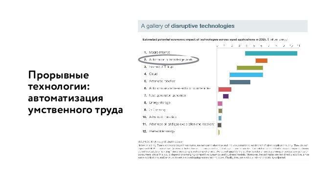 Прорывные технологии: автоматизация умственного труда