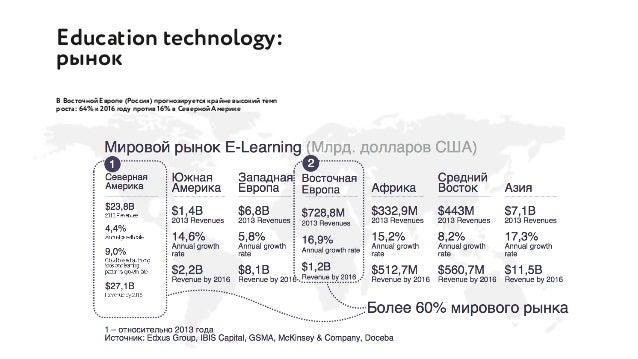 Развитие ИКТ/интернета, возможность накапливания и обработки больших объемов данных (big data) Успехи data sciences/ machi...