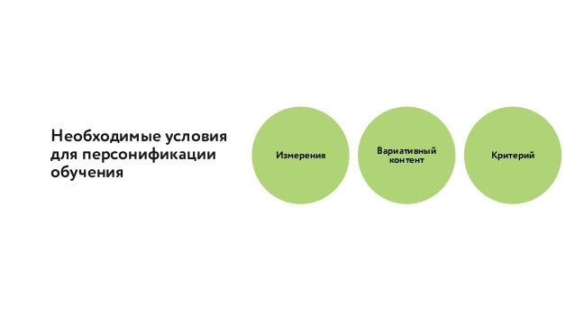 Персонификация обучения на примере uchi.ru 980 000 учеников 65 000 учителей 300 000 родителей 7 700 школ