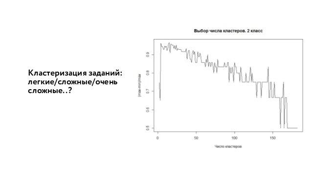 Классификация учеников Оптимизация: • дисбаланс классов • степень нечеткости Количество кластеров Степень нечеткости Дисба...
