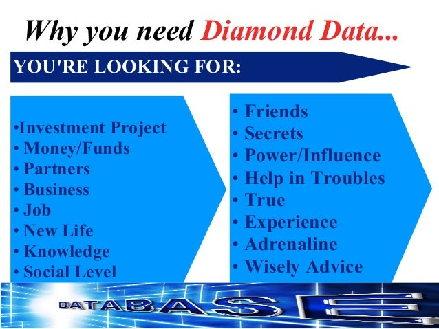 Forex clients database