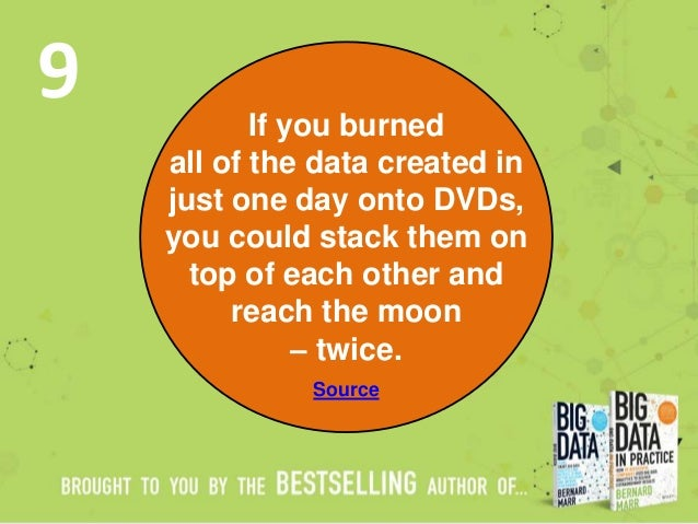If you burned all of the data created in just one day onto DVDs, you could stack them on top of each other and reach the m...