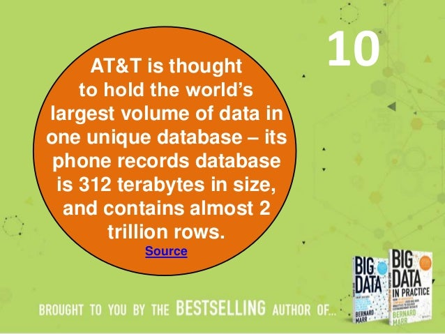 AT&T is thought to hold the world's largest volume of data in one unique database – its phone records database is 312 tera...