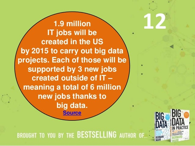 1.9 million IT jobs will be created in the US by 2015 to carry out big data projects. Each of those will be supported by 3...