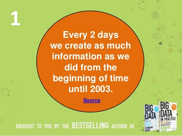 Big Data - 25 Amazing Facts Everyone Should Know Slide 2