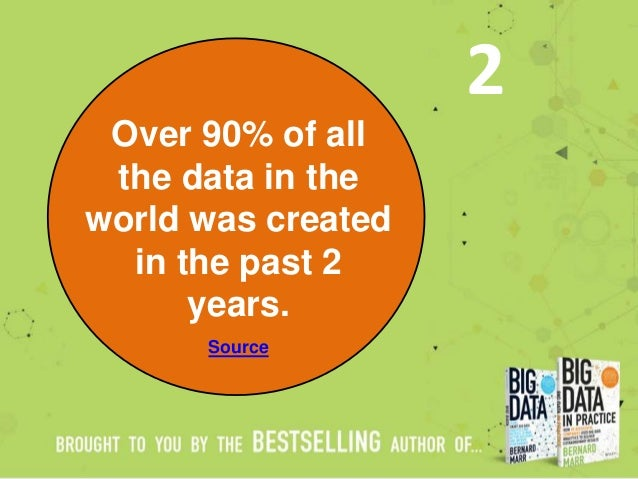 Over 90% of all the data in the world was created in the past 2 years. Source 2