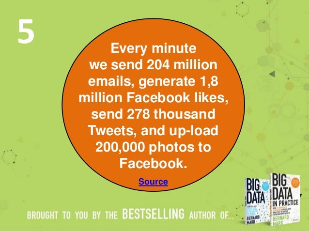 Every minute we send 204 million emails, generate 1,8 million Facebook likes, send 278 thousand Tweets, and up-load 200,00...