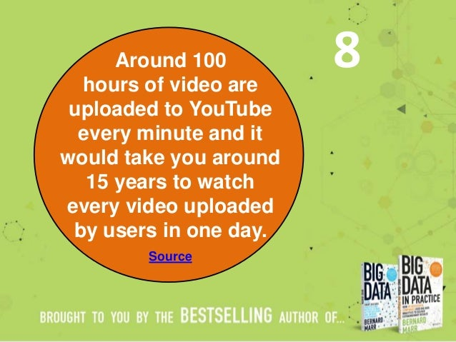 Around 100 hours of video are uploaded to YouTube every minute and it would take you around 15 years to watch every video ...