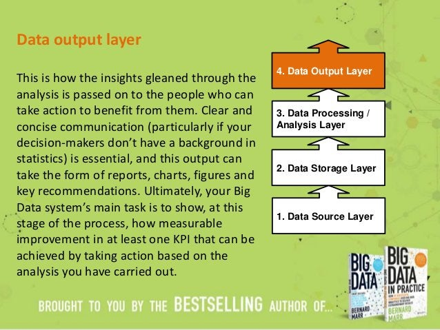Data output layer This is how the insights gleaned through the analysis is passed on to the people who can take action to ...