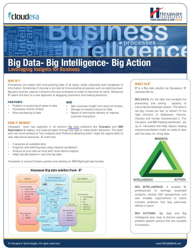 © Hexaware Technologies. All rights reserved. www.hexaware.com Big Data- Big Intelligence- Big Action WHY B3 ? Enterprises...