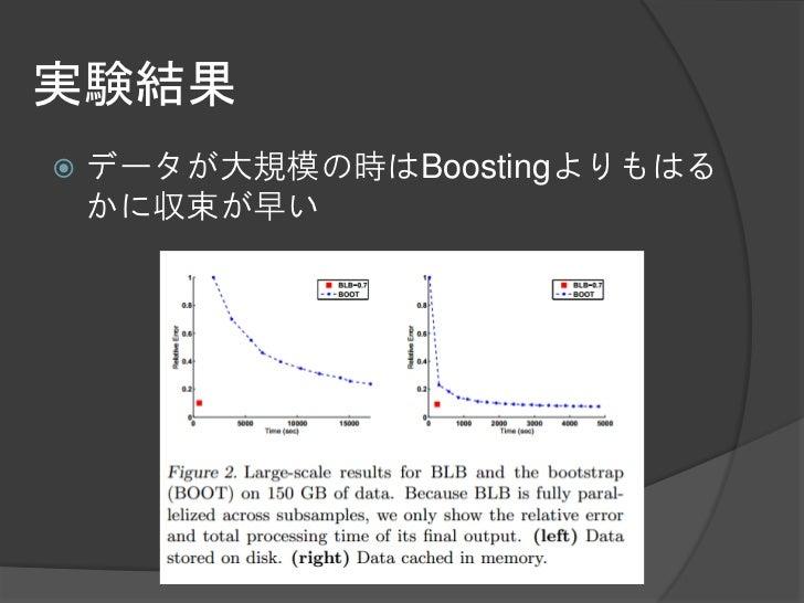 実験結果   データが大規模の時はBoostingよりもはる    かに収束が早い