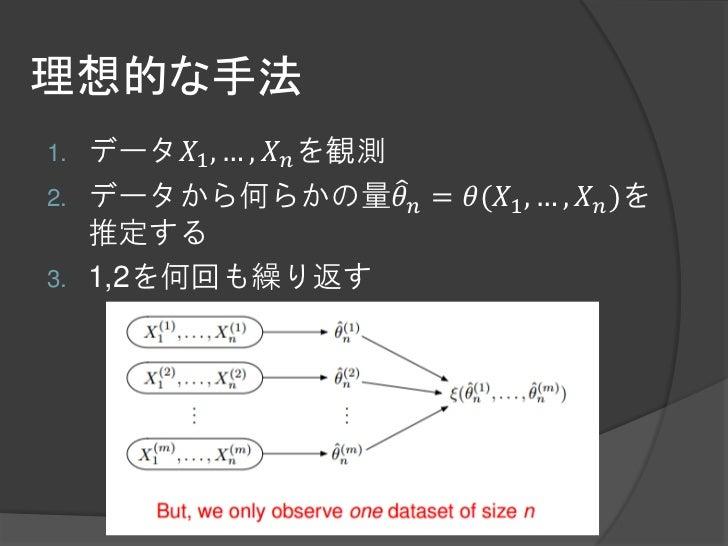 理想的な手法1.   データ𝑋1 , … , 𝑋 𝑛 を観測2.   データから何らかの量𝜃 𝑛 = 𝜃(𝑋1 , … , 𝑋 𝑛 )を     推定する3.   1,2を何回も繰り返す