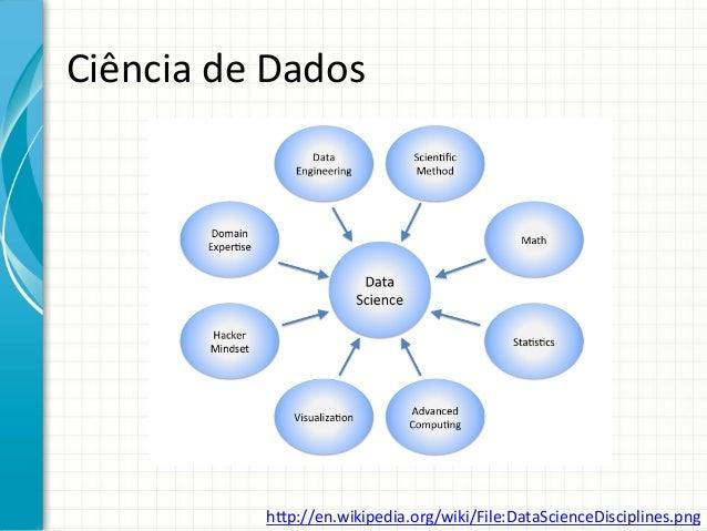 Big data e data science tecnologia e mercado ccuart Images