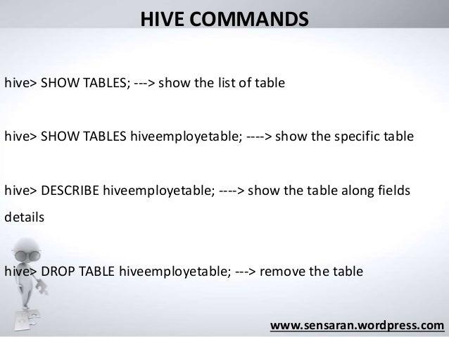 Big data with Apache Hive and characteristic