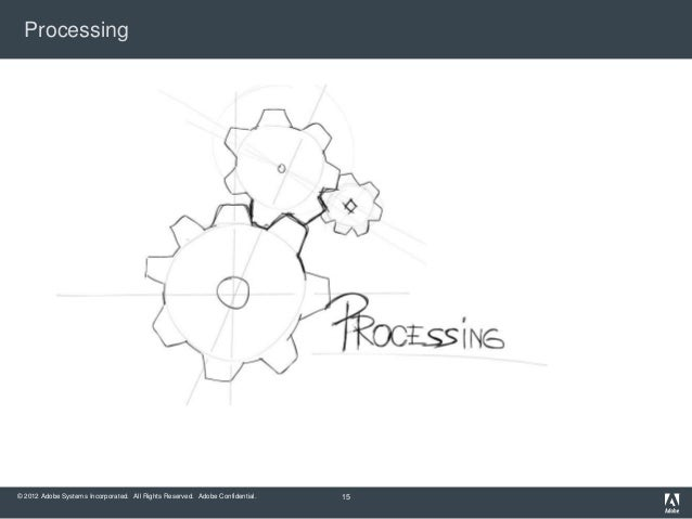 Processing© 2012 Adobe Systems Incorporated. All Rights Reserved. Adobe Confidential.   15