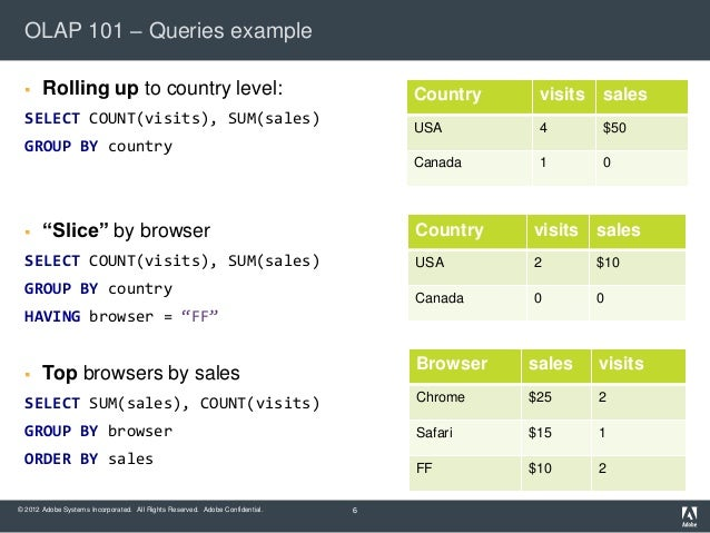 OLAP 101 – Queries example      Rolling up to country level:                                               Country    vis...
