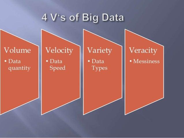 Big data/Data Mining/IoT/Smart City Slide 3