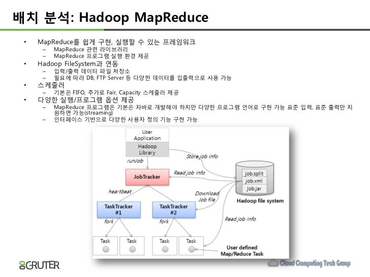Getting Data into Hadoop