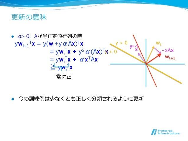 更更新の意味l   α> 0、Aが半正定値⾏行行列列の時   ywi+1Tx = y(wi+yαAx)Tx        y > 0           wt                                 ...