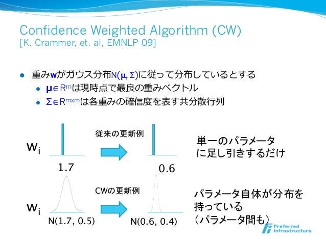 Confidence Weighted Algorithm (CW)[K. Crammer, et. al, EMNLP 09]l    重みwがガウス分布N(μ, Σ)に従って分布しているとする       l μ∈Rmは現時点で...