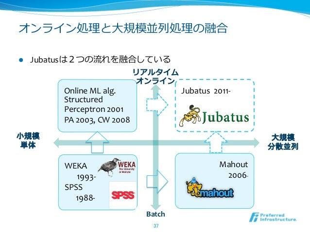 オンライン処理理と⼤大規模並列列処理理の融合l   Jubatusは2つの流流れを融合している                                                 リアルタイム                ...