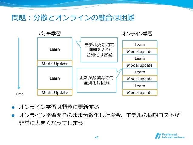 問題:分散とオンラインの融合は困難               バッチ学習                         オンライン学習                                  モデル更更新時で         ...