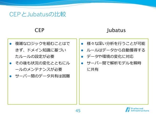 CEPとJubatusの⽐比較           CEP                        Jubatusl   複雑なロジックを組むことはで        l   様々な深い分析を⾏行行うことが可能      きず、...