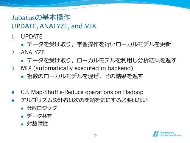 Jubatusの基本操作 UPDATE, ANALYZE, and MIX1. UPDATE    l データを受け取り,学習操作を⾏行行いローカルモデルを更更新2. ANALYZE    l データを受け取り,ロー...