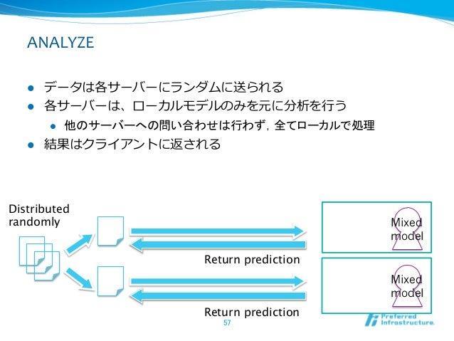 ANALYZE   l データは各サーバーにランダムに送られる    l 各サーバーは、ローカルモデルのみを元に分析を⾏行行う        l 他のサーバーへの問い合わせは行わず,全てローカルで処理    l 結果...