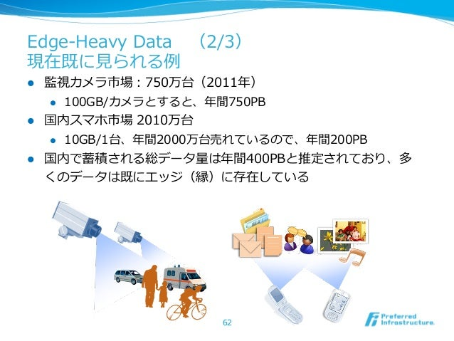 Edge-‐‑‒Heavy Data (2/3)現在既に⾒見見られる例例l 監視カメラ市場:750万台(2011年年)    l 100GB/カメラとすると、年年間750PBl 国内スマホ市場 2010万台    l 10...