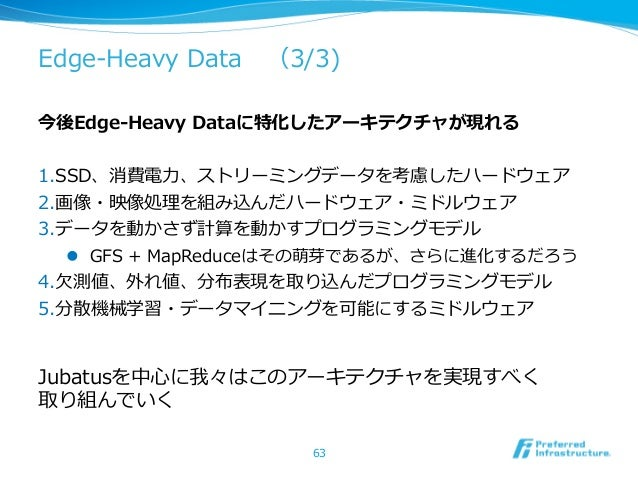 Edge-‐‑‒Heavy Data (3/3)今後Edge-‐‑‒Heavy Dataに特化したアーキテクチャが現れる1.SSD、消費電⼒力力、ストリーミングデータを考慮したハードウェア2.画像・映像処理理を組み込んだハードウェア・...