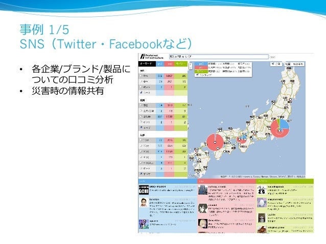 事例例 1/5SNS(Twitter・Facebookなど)• 各企業/ブランド/製品に   ついての⼝口コミ分析• 災害時の情報共有                  8