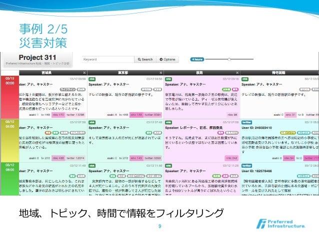 事例例 2/5災害対策地域、トピック、時間で情報をフィルタリング              9