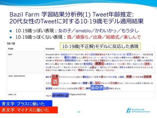 Bazil Farm 学習結果分析例例(1) Tweet年年齢推定:  20代⼥女女性のTweetに対する10-19歳モデル適⽤用結果  l 10-19歳っぽい表現:⼥女女の⼦子/ameblo/かわいかっ/もう少し  l 10-19歳っ...