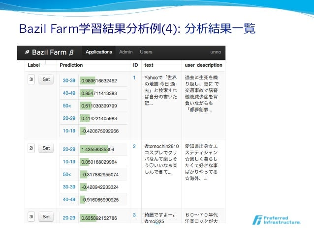 Bazil Farm学習結果分析例例(4): 分析結果⼀一覧                 38