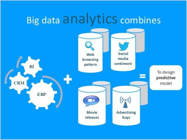 Big data analyticscombines ERP CRM BI To design predictive model Web browsing pattern Social media sentiment Movie release...