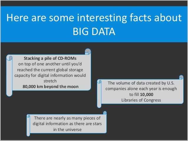 Here are some interesting facts about BIG DATA Stacking a pile of CD-ROMs on top of one another until you'd reached the cu...