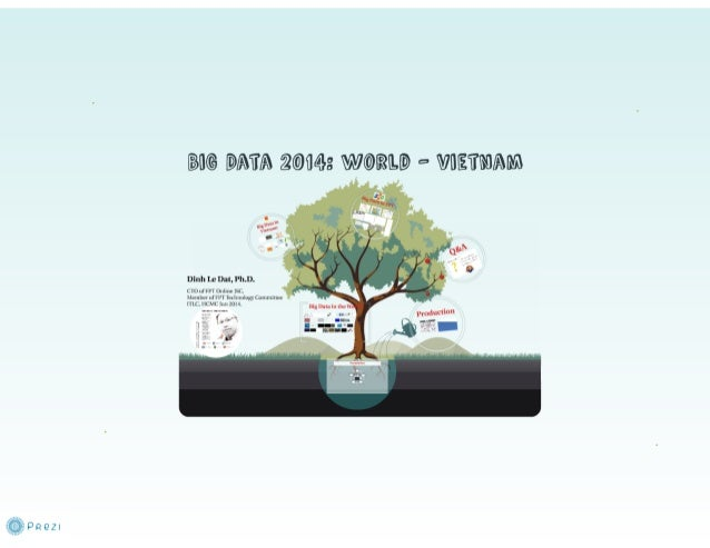 Big data 5Vs 2014 - View from World to Vietnam by Dinh Le Dat